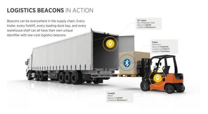 Logistics-beacons-in-action